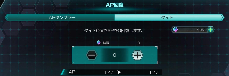 AP&BPの回復